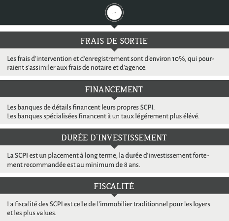 inconvénients scpi
